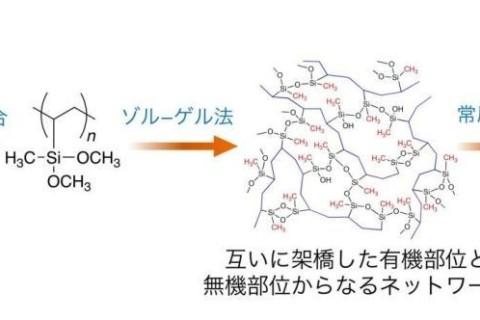 日本造出多功能性超柔性气凝胶材料