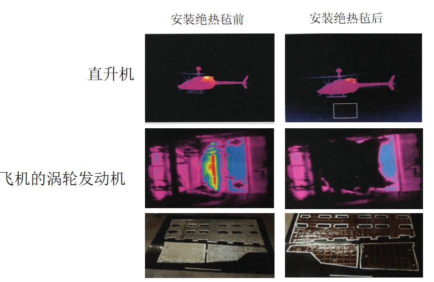 纳米气凝胶绝热材料军工装备领域应用