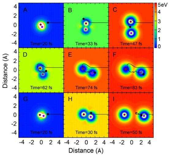 大連化物所:發現化學反應中新的量子幹涉效應