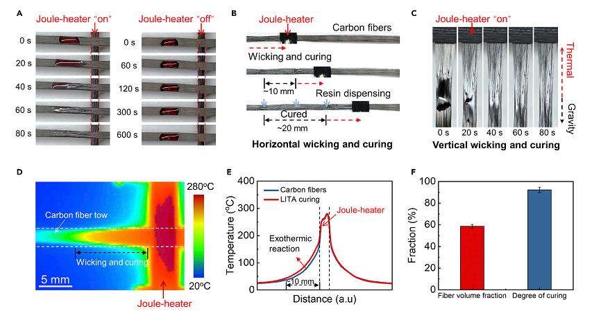 首次實現連續纖維增強熱固性材料的3D打印