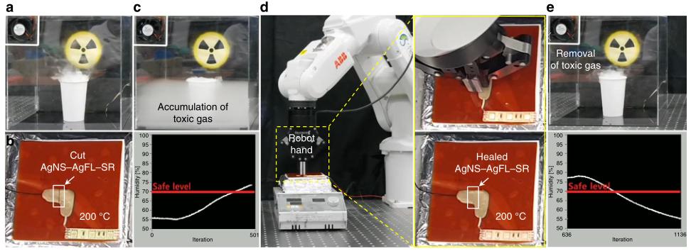 """000次破坏测试后,电修复效率高达100%的高导电性纳米复合材料"""""""