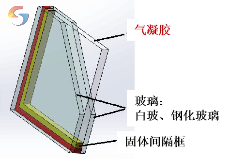 气凝胶玻璃