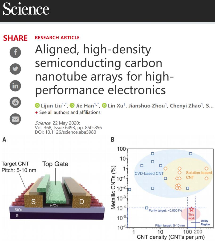 碳纳米管过气了?北大/哈佛一口气发3篇《Science》,在碳纳米管研究领域取得重大突破