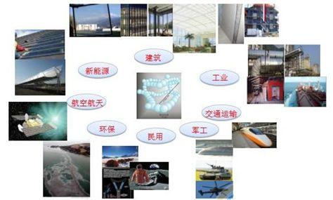 氧化铝气凝胶材料制备方法及应用