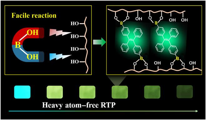 北京化工吕超《Sci.Adv.》:点击化学快速大规模制备室温磷光聚合物