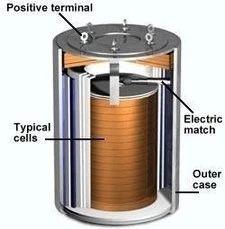氣凝膠材料在電池行業中的重大應用有哪些?