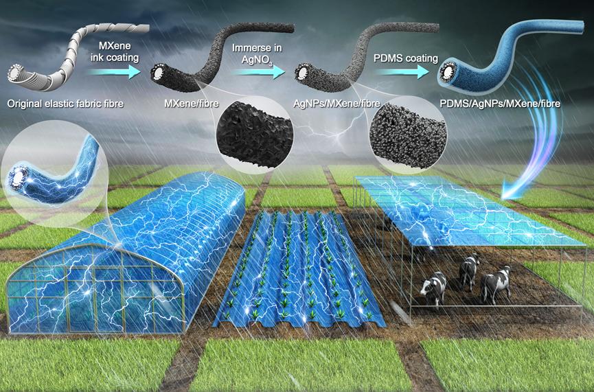 浙大學者將大棚佈研制成發電機,農業生產有瞭綠色能源