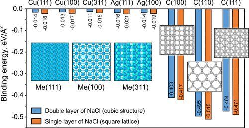 科學大發現:世界上首例六角形氯化鈉 | 應用前景廣闊