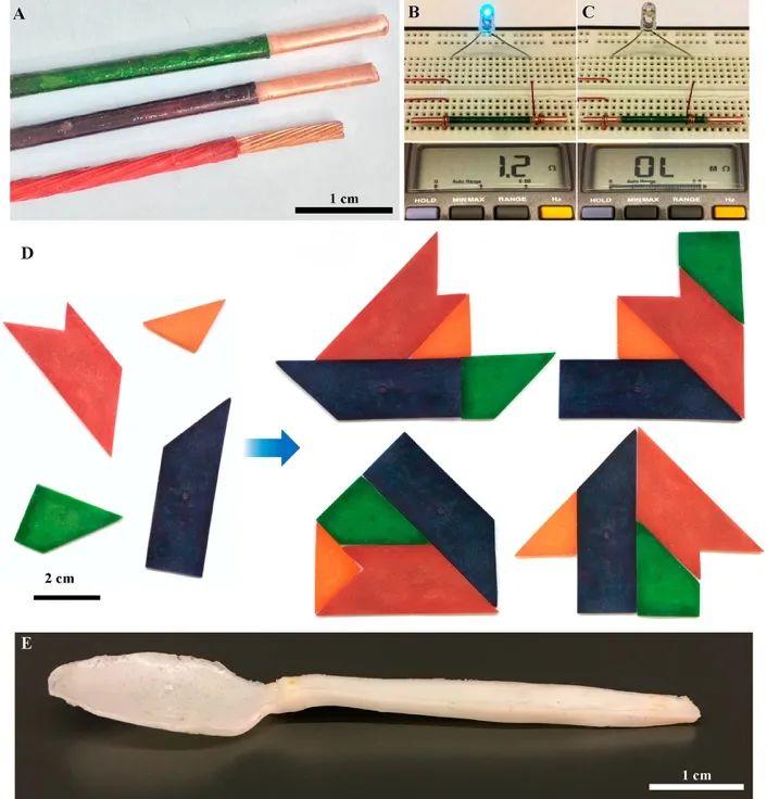 神奇:天然DNA有希望取代石油做塑料
