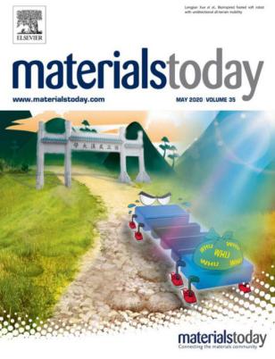 武漢大學薛龍建《Materials Today》內封面:可精準控制迷你軟體機器人