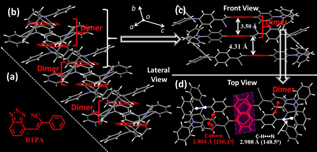 "《Chem.Sci.》:高亮度深红/近红外荧光""孤立""二聚体"