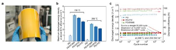 《Nature》子刊:首次研制成功200摄氏度高效介电储能薄膜