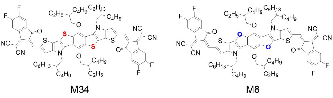 中科院福建物构所郑庆东团队《Angew》:高效非富勒烯受体材料的设计新策略:无sp3碳桥梯形稠环体系分子的聚集调控