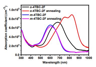北京师范大学薄志山《Angew》:合成简单,效率又高,精简受体小分子也可以很出彩!