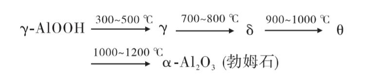 该如何提高氧化铝气凝胶的高温性能?