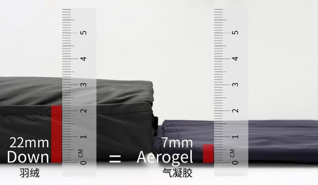 气凝胶防寒服与鹅绒服厚度比较图