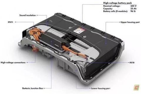 新能源汽车保温隔热材料
