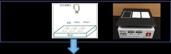 气凝胶应用电子热管理解决方案