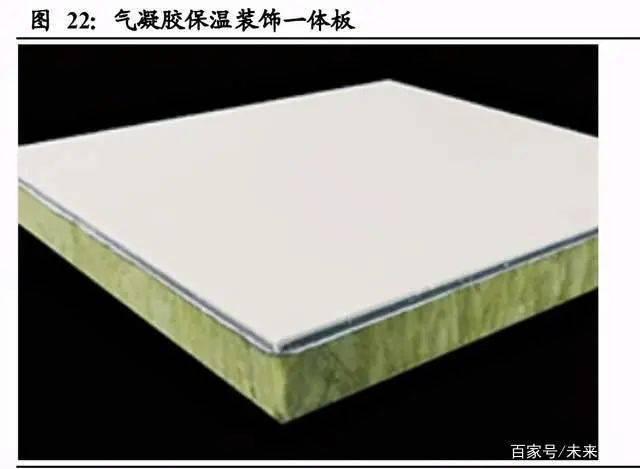 气凝胶:百亿美元空间的新材料赛道