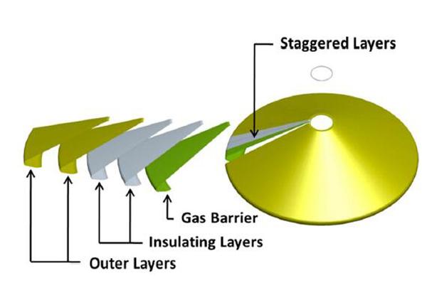 气凝胶航天应用案例:充气式减速器