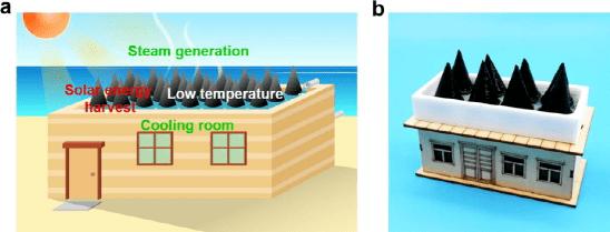 在气凝胶中实现出色的热传递,用于同时被动冷却和太阳能蒸汽产生num
