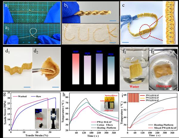 弯曲刚度导向策略制备Kevlar气凝胶限域的有机相变纤维研究获进展num